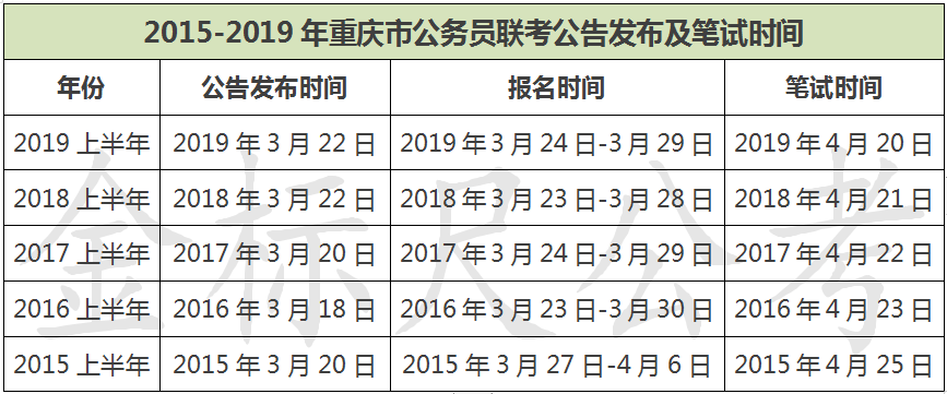 重庆公务员招考公告发布时间