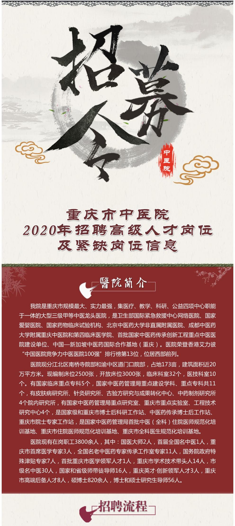 重庆市中医院招聘公告